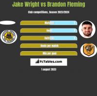 Jake Wright vs Brandon Fleming h2h player stats