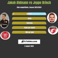 Jakob Ahlmann vs Jeppe Brinch h2h player stats
