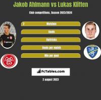 Jakob Ahlmann vs Lukas Klitten h2h player stats