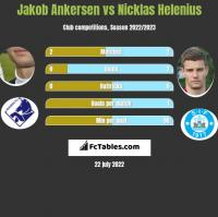Jakob Ankersen vs Nicklas Helenius h2h player stats
