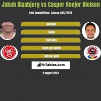 Jakob Blaabjerg vs Casper Hoejer Nielsen h2h player stats