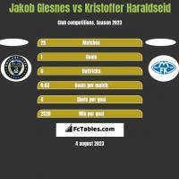 Jakob Glesnes vs Kristoffer Haraldseid h2h player stats