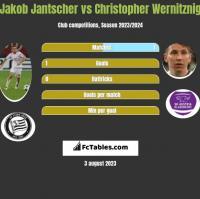 Jakob Jantscher vs Christopher Wernitznig h2h player stats