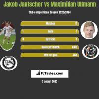 Jakob Jantscher vs Maximilian Ullmann h2h player stats