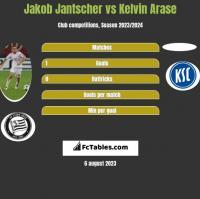 Jakob Jantscher vs Kelvin Arase h2h player stats