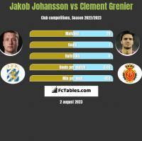 Jakob Johansson vs Clement Grenier h2h player stats