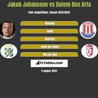 Jakob Johansson vs Hatem Ben Arfa h2h player stats