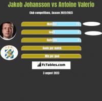 Jakob Johansson vs Antoine Valerio h2h player stats