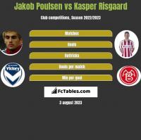 Jakob Poulsen vs Kasper Risgaard h2h player stats