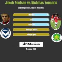 Jakob Poulsen vs Nicholas Yennaris h2h player stats