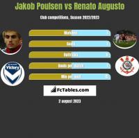 Jakob Poulsen vs Renato Augusto h2h player stats