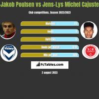 Jakob Poulsen vs Jens-Lys Michel Cajuste h2h player stats