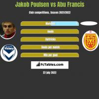 Jakob Poulsen vs Abu Francis h2h player stats
