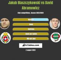Jakub Blaszczykowski vs David Abramowicz h2h player stats