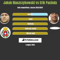 Jakub Błaszczykowski vs Erik Pacinda h2h player stats