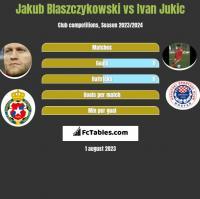 Jakub Błaszczykowski vs Ivan Jukic h2h player stats