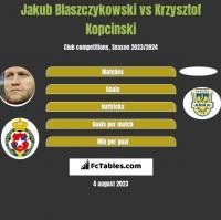 Jakub Błaszczykowski vs Krzysztof Kopciński h2h player stats