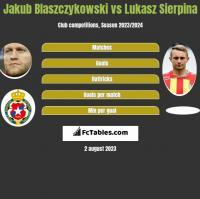 Jakub Blaszczykowski vs Lukasz Sierpina h2h player stats