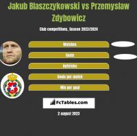 Jakub Blaszczykowski vs Przemyslaw Zdybowicz h2h player stats