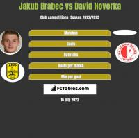 Jakub Brabec vs David Hovorka h2h player stats