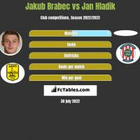 Jakub Brabec vs Jan Hladik h2h player stats