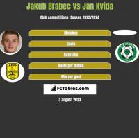 Jakub Brabec vs Jan Kvida h2h player stats