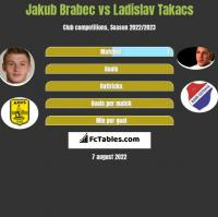 Jakub Brabec vs Ladislav Takacs h2h player stats
