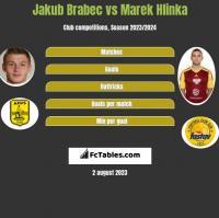 Jakub Brabec vs Marek Hlinka h2h player stats