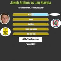 Jakub Brabec vs Jan Hlavica h2h player stats