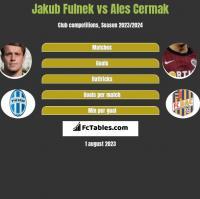 Jakub Fulnek vs Ales Cermak h2h player stats