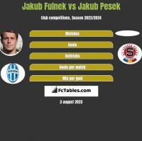 Jakub Fulnek vs Jakub Pesek h2h player stats