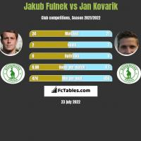 Jakub Fulnek vs Jan Kovarik h2h player stats