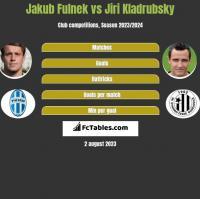 Jakub Fulnek vs Jiri Kladrubsky h2h player stats