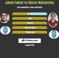 Jakub Fulnek vs Marek Matejovsky h2h player stats