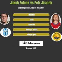 Jakub Fulnek vs Petr Jiracek h2h player stats
