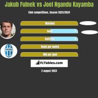 Jakub Fulnek vs Joel Ngandu Kayamba h2h player stats