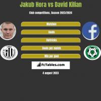 Jakub Hora vs David Kilian h2h player stats