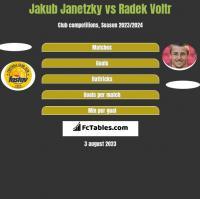 Jakub Janetzky vs Radek Voltr h2h player stats