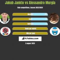 Jakub Jankto vs Alessandro Murgia h2h player stats