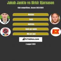 Jakub Jankto vs Birkir Bjarnason h2h player stats