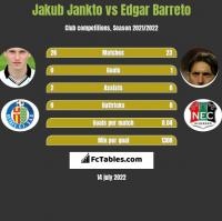 Jakub Jankto vs Edgar Barreto h2h player stats