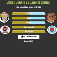Jakub Jankto vs Jaromir Zmrhal h2h player stats