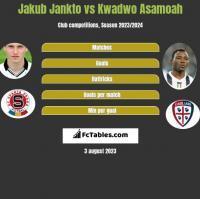 Jakub Jankto vs Kwadwo Asamoah h2h player stats