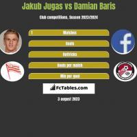 Jakub Jugas vs Damian Baris h2h player stats