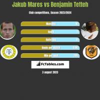 Jakub Mares vs Benjamin Tetteh h2h player stats