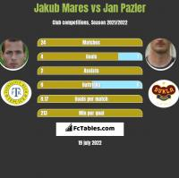 Jakub Mares vs Jan Pazler h2h player stats