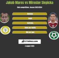 Jakub Mares vs Miroslav Slepicka h2h player stats