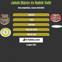 Jakub Mares vs Radek Voltr h2h player stats