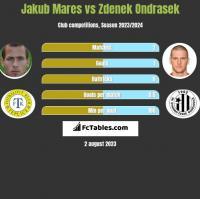 Jakub Mares vs Zdenek Ondrasek h2h player stats