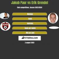 Jakub Paur vs Erik Grendel h2h player stats